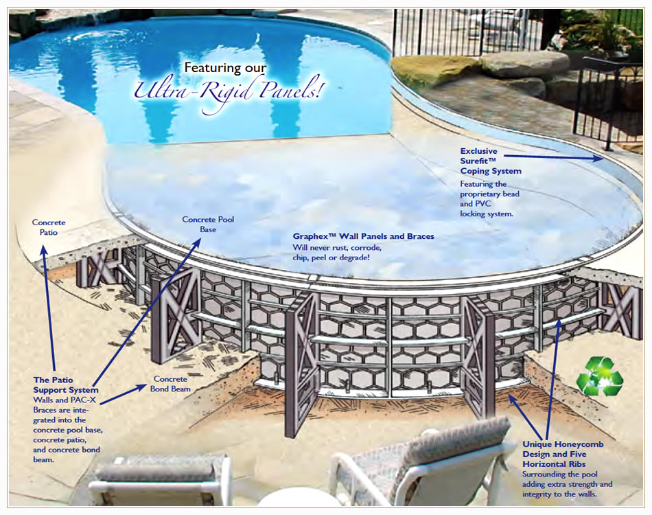 Orlando Pools By Design pools by design reviews find this pin and more on awesome pool designs design custom pool Vinyl Liner Pool Designs Penguin Pools Rectangle Vinyl Liner Pool In Greendale Wi Orlando Vinyl Liner